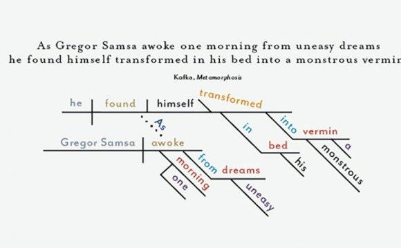 Kafka s Metamorphosis